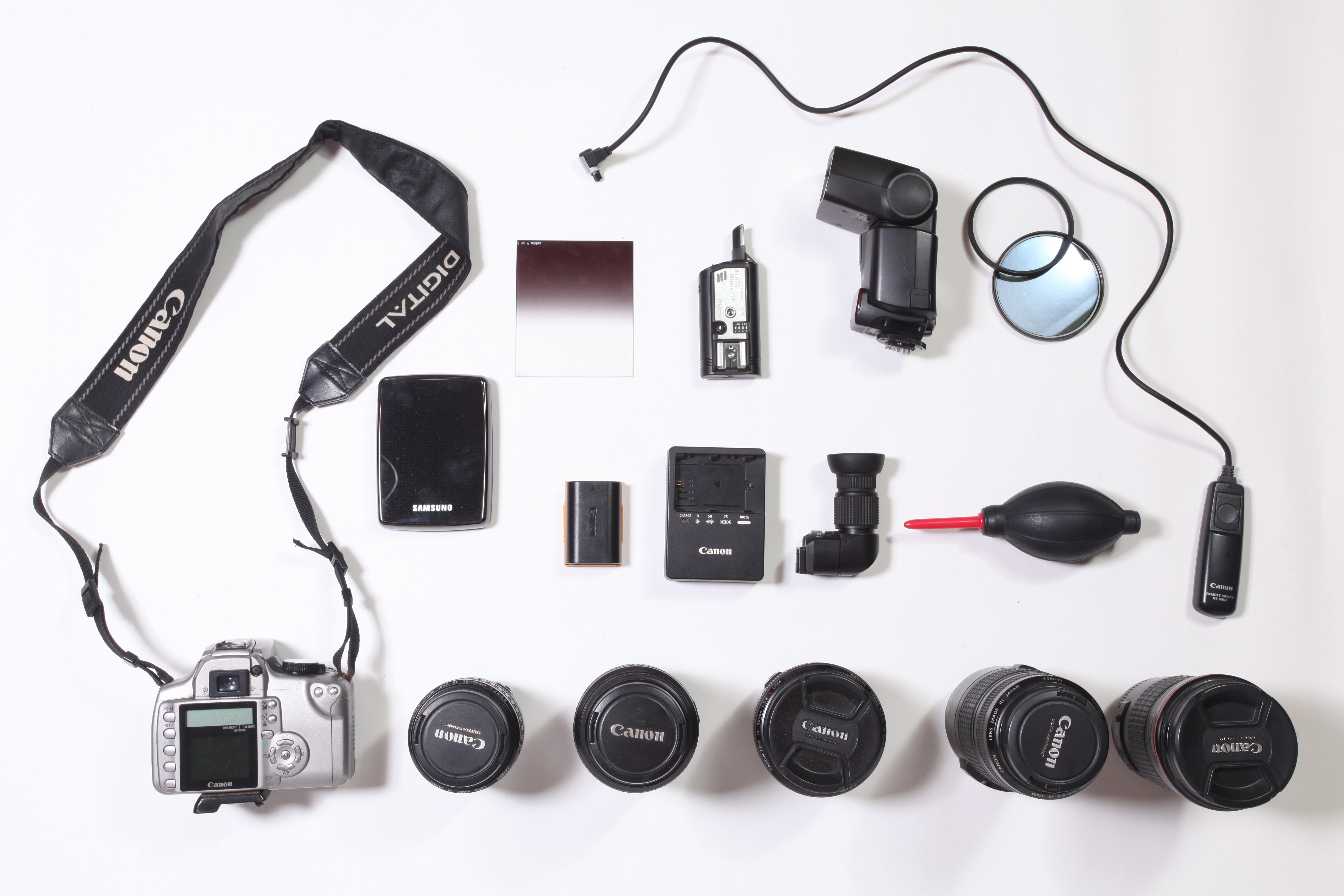 What camera gear goes into my camera bag